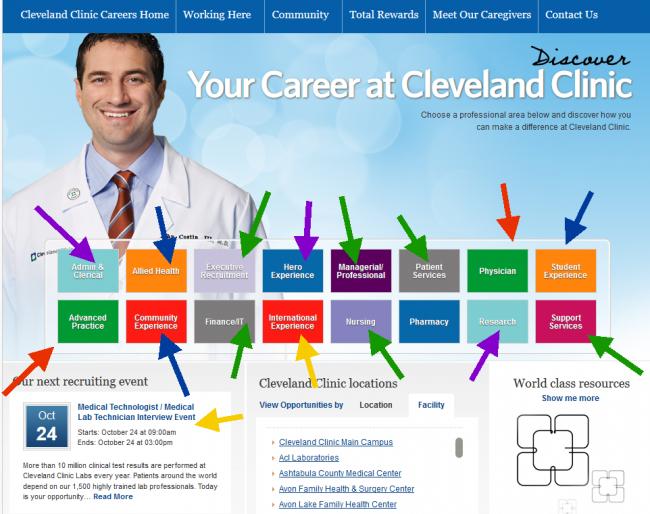 Cleveland Clinic Application - Screenshot 2
