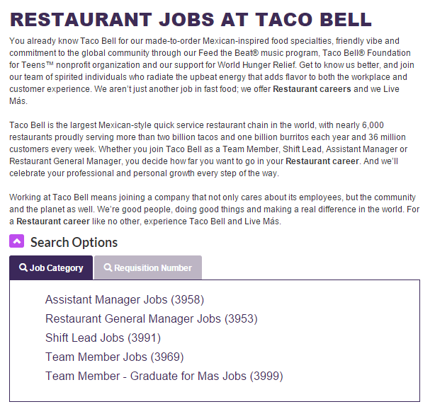Taco Bell Career Guide Taco Bell Application 2018 Job