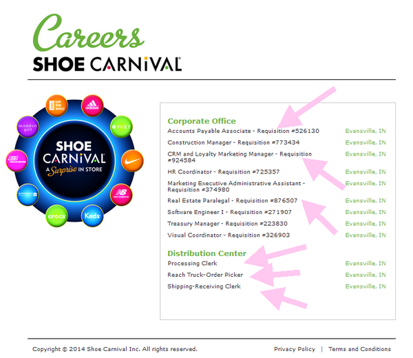 Choose The Right Shoe Carnival Position For You From Among Corporate Careers And Distribution